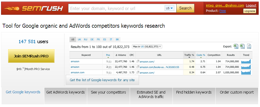 SEMRush.com Picture